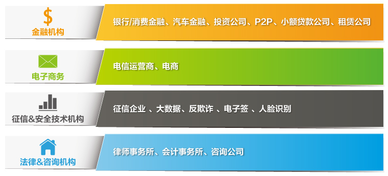 2017第二届中国消费金融风险管理高峰论坛